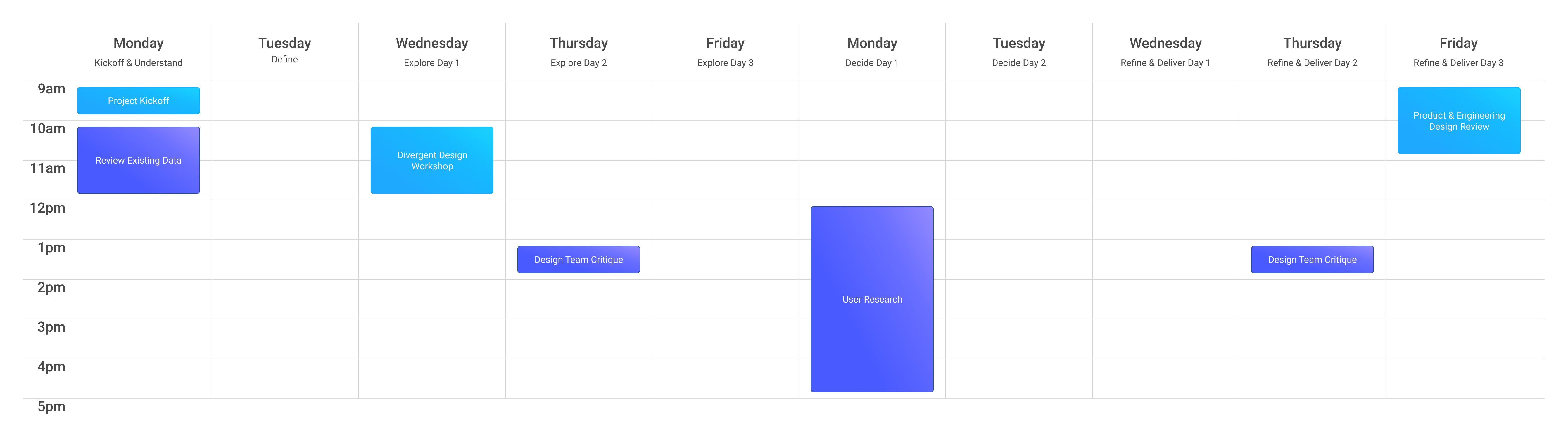 Design Cycle Schedule
